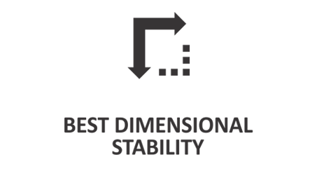 Best Dimensional Stability